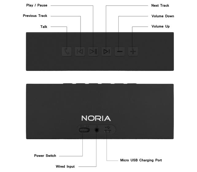 Noria SoundBlock Back